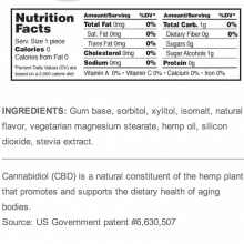 Nutrition - CanChew
