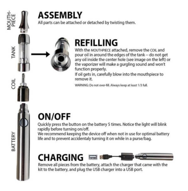 EVOD Vaporizer Kit Instructions