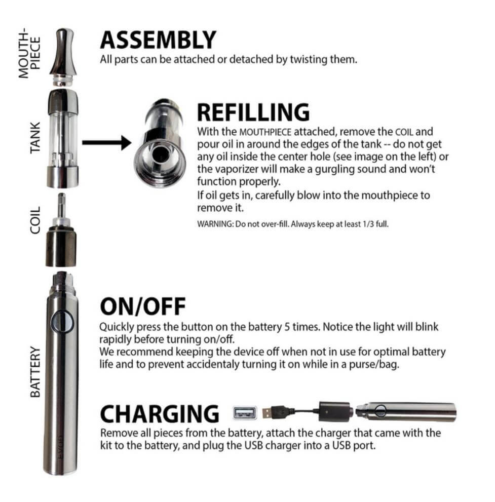 Evod-Vaporizer Kit-Front-Fact
