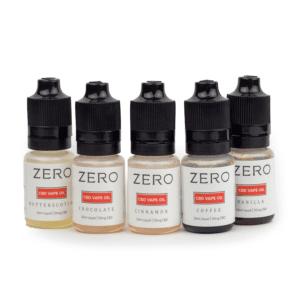 Zero products