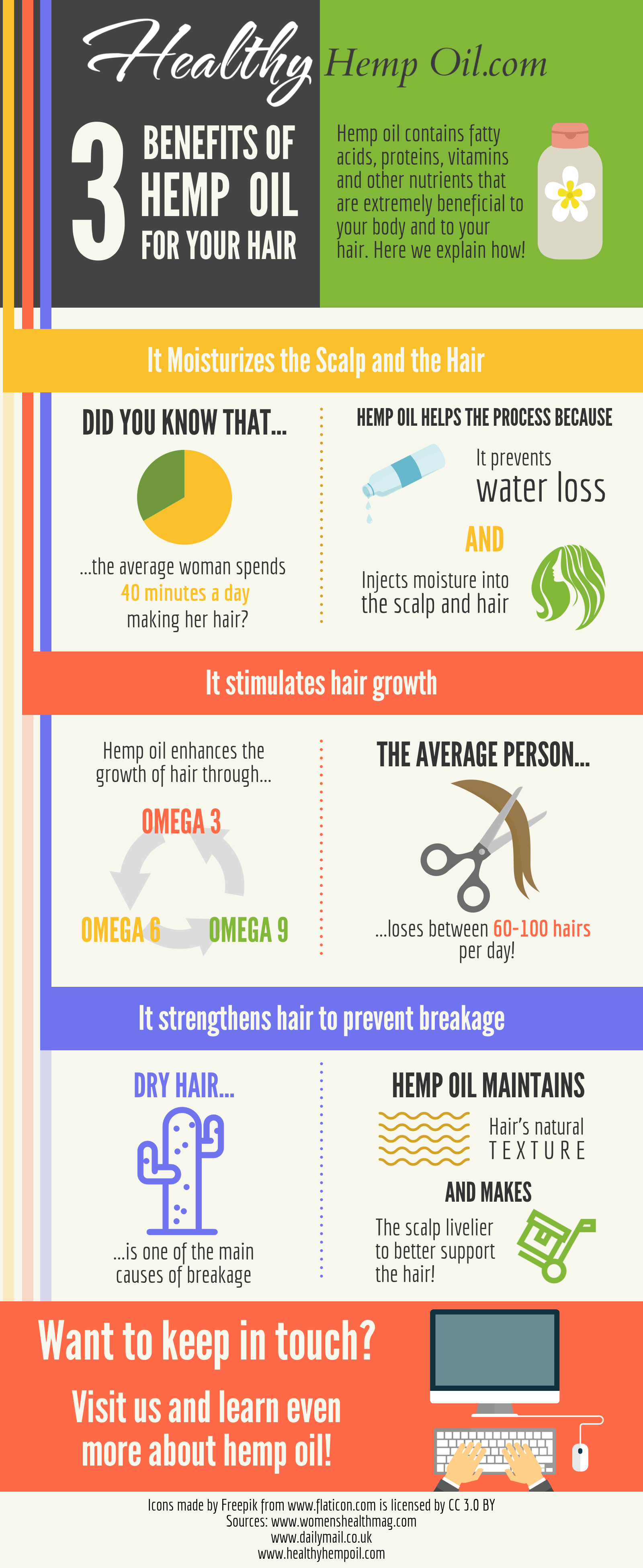 3 Amazing Hemp Oil Benefits For Hair Healthy Hemp Oil
