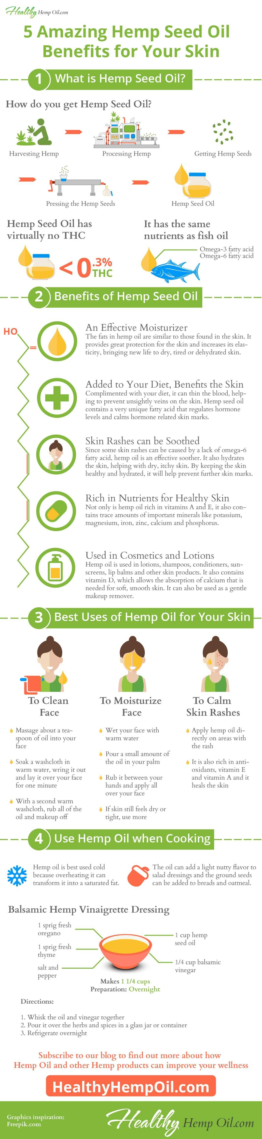 Hemp Oil Benefits For Skin Maintain Healthy Skin Healthy Hemp Oil