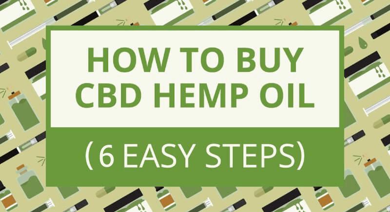 How to Buy CBD Oil 6 st