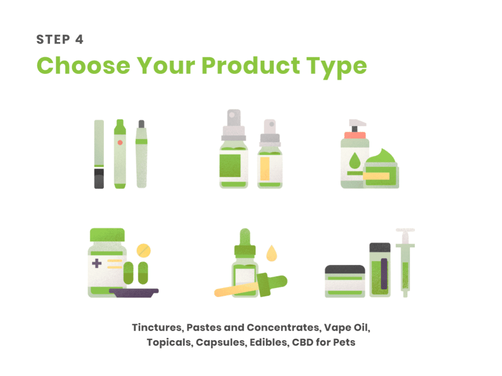step 4 - choose your product type